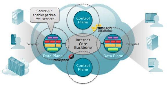 pertino_cloud_network_engine.jpg